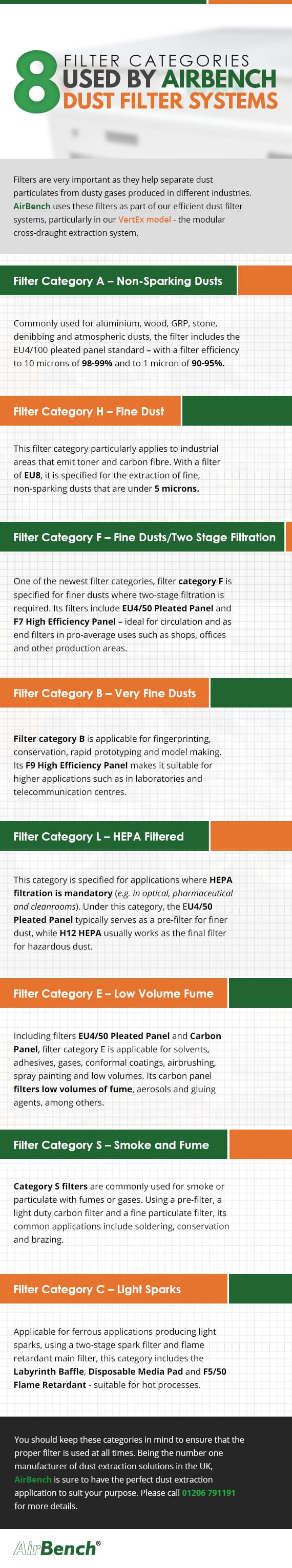 8-Filter-Categories-Used-by-Airbench-Dust-Filter-System